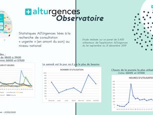 """Statistiques Alturgences liées à la recherche de consultations """"urgentes"""" (en amont du soin)"""