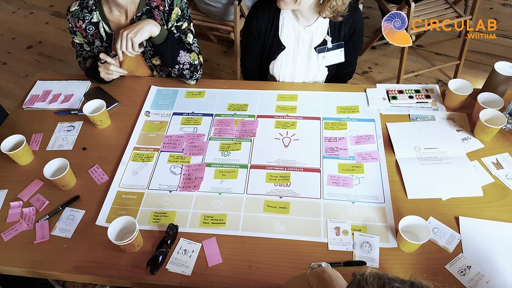 Circulab, taller de innovación circular