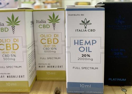 Olio di CBD 20% (HemPandA Store)