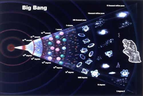 big-bang-gruppo-astrofili-cinisello-balsamo-cinisellonline
