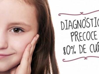 15 de Fevereiro: Dia Internacional da Luta contra o Câncer na Infância.