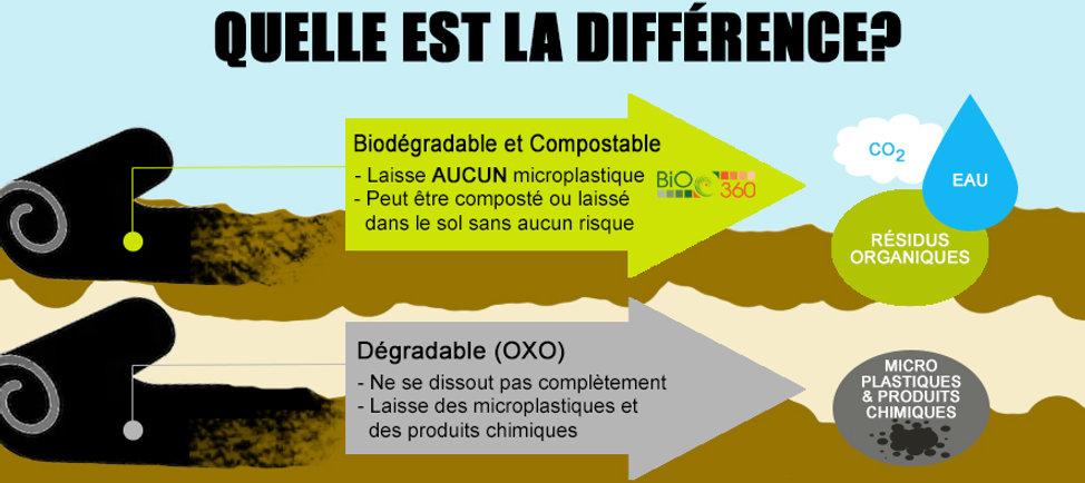 Comparatif_français.jpg