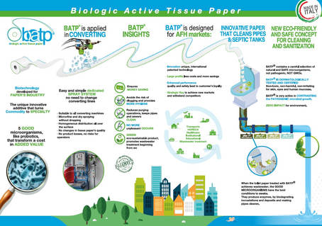 Bioactive Toilet Paper