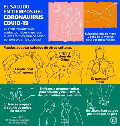 el-saludo-en-tiempos-del-coronavirus.png
