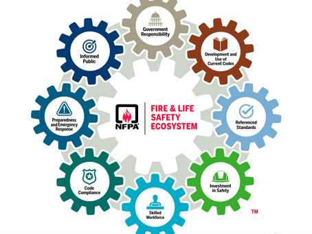 NFPA: 2019 Fire & Life Safety - Ecosystem : A Year in Review