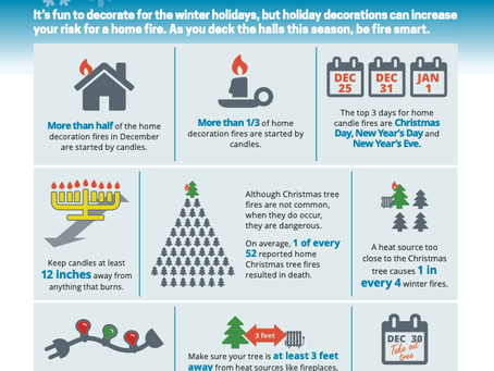 Put a Freeze on Winter Holiday Fires with these fire safety tips!