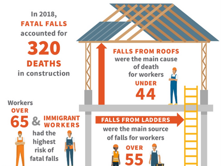 Excellent resources to prepare for the 2020 National Safety Stand Down for Fall Prevention!