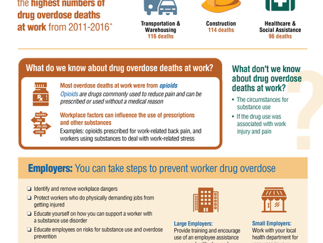Drug Overdose in the Workplace