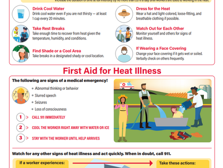 Revised Prevent Heat Illness at Work Poster