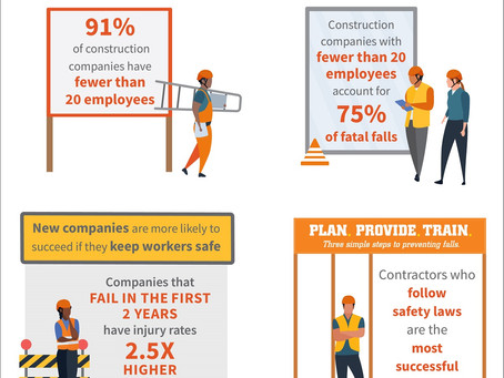 2021 National Safety Stand-Down to Prevent Falls in Construction