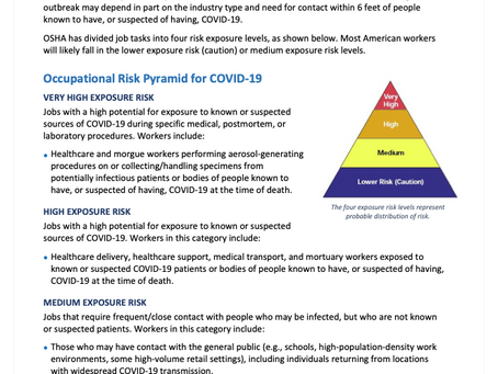 Worker Exposure Risk to COVID-19