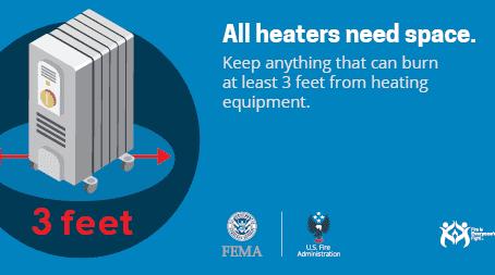 Heating Fire Dangers