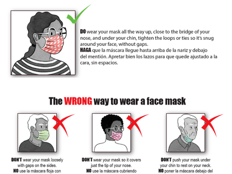 Face Mask Do's and Don'ts