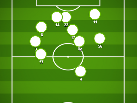 Match Stats (Celtic v St Mirren)