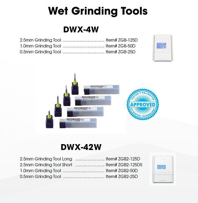 Page 2 Wet Grinding Tools.png