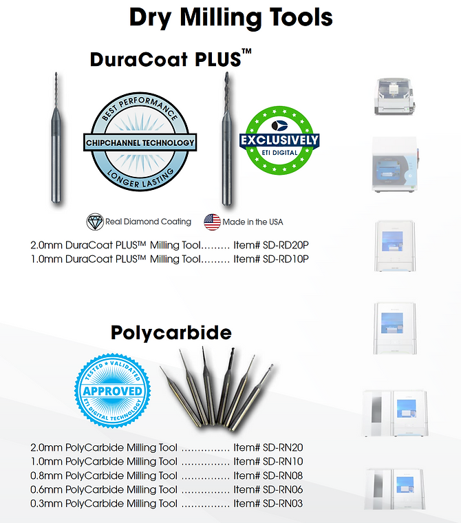 Page 1 Dry Milling Tools.png