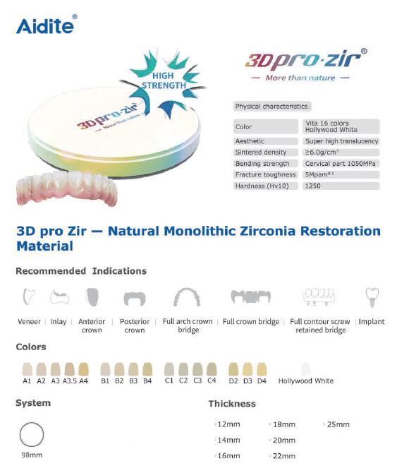 3d pro zir info (2)-min.png