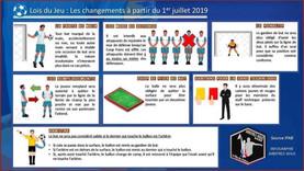 Lois du Jeu : Les changements à partir du 1er Juillet 2019