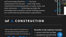 SMT and IoT Infographic: IoT and Construction -the Untapped Benefits