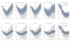 Bayesian Local Projections
