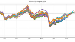 Monitoring the Economy in Real-Time: Trends and Gaps in Real Activity and Prices