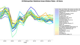 Discussion Slides: Corsetti, Dedola, Trezzi - 'The Missing Internal Devaluation'