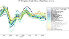 Discussion Slides: Corsetti, Dedola, Trezzi - 'The Missing Internal Devaluation'