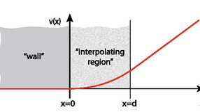 The surface layers dual to hydrodynamic boundaries