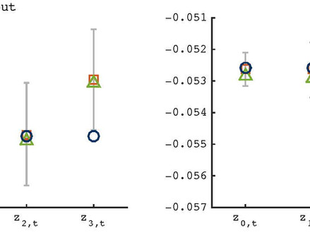 Identification with External Instruments in Structural VARs under Partial Invertibility