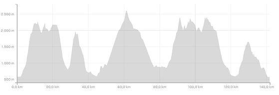 hills100 profil.JPG