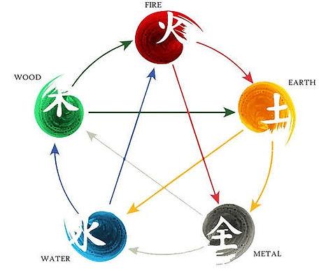 five-element-acupuncture-essex-vermont-2
