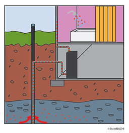 Radon Remediation Process