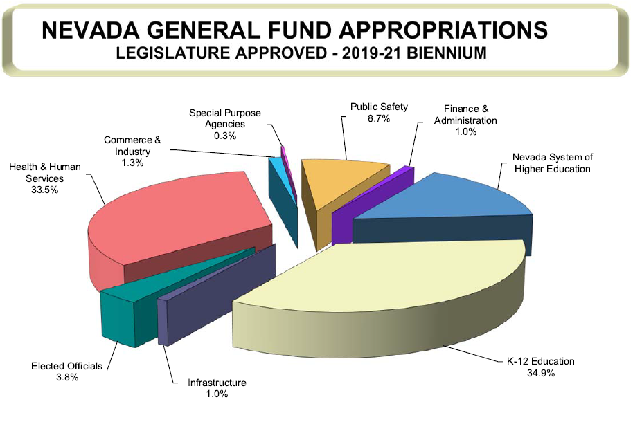 General Funds.PNG