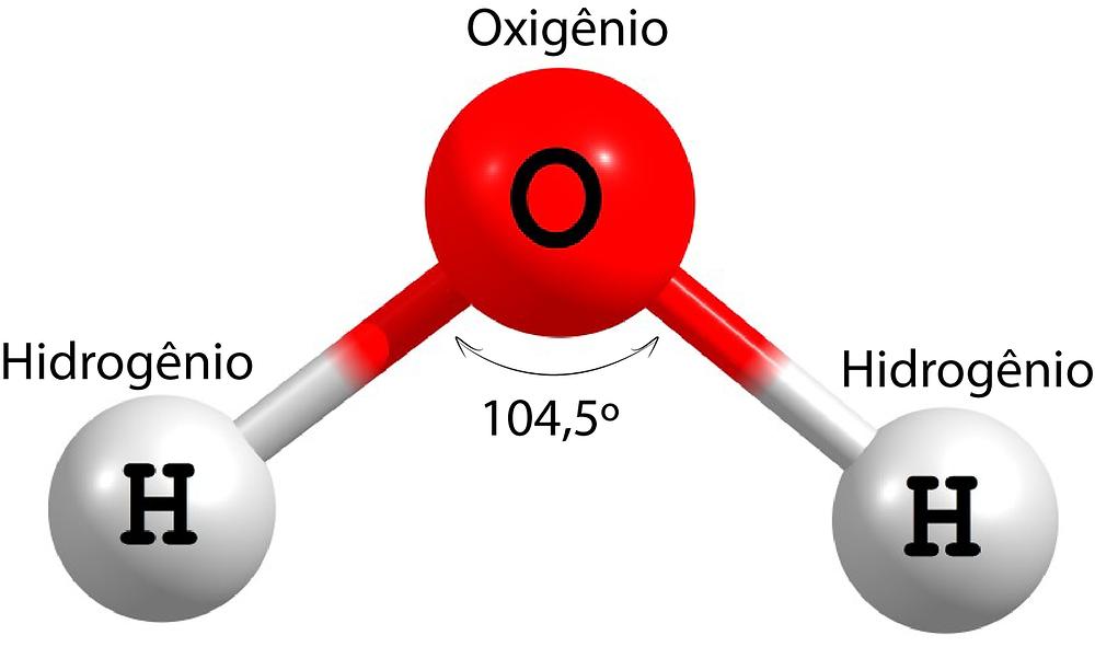 Resultado de imagem para molecula de agua