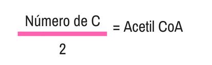 Número de C