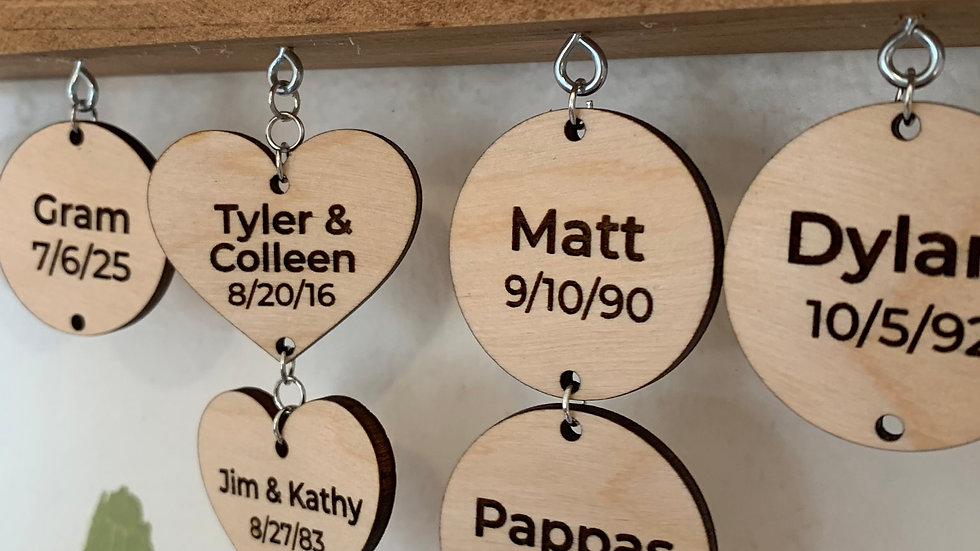 Additional Tags for Family Celebration Sign