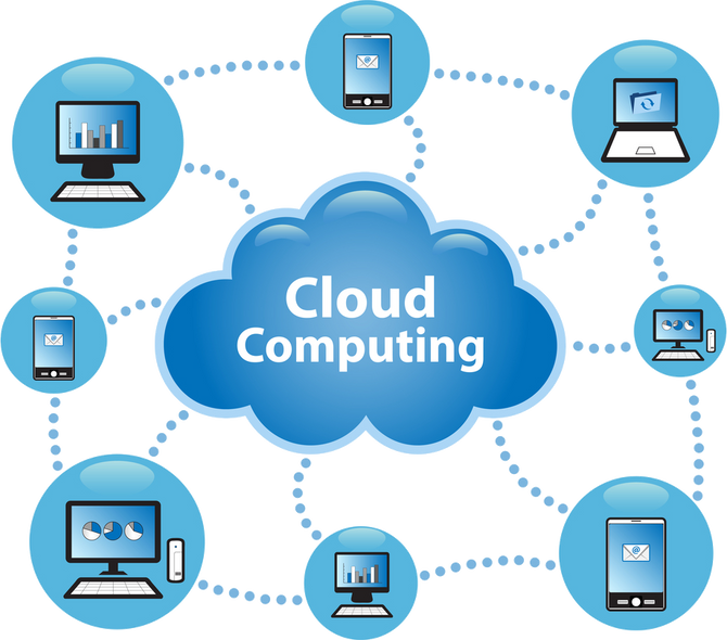 What Is Cloud Computing and Why are Small Businesses Moving to Cloud Services?