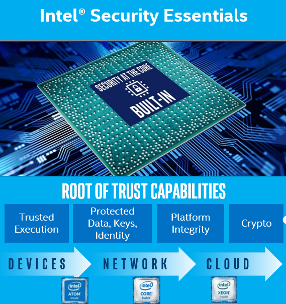 Intel Plans to Improve CPU Security