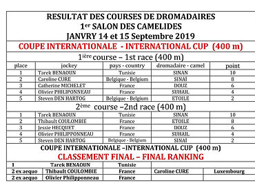 Résultat de la coupe Internationale de courses de dromadaires en France 2019