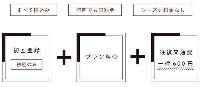 わかりやすい料金体系.jpg