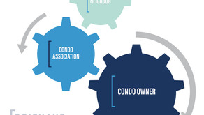 Condo Insurance / Part 2 — Other Parties