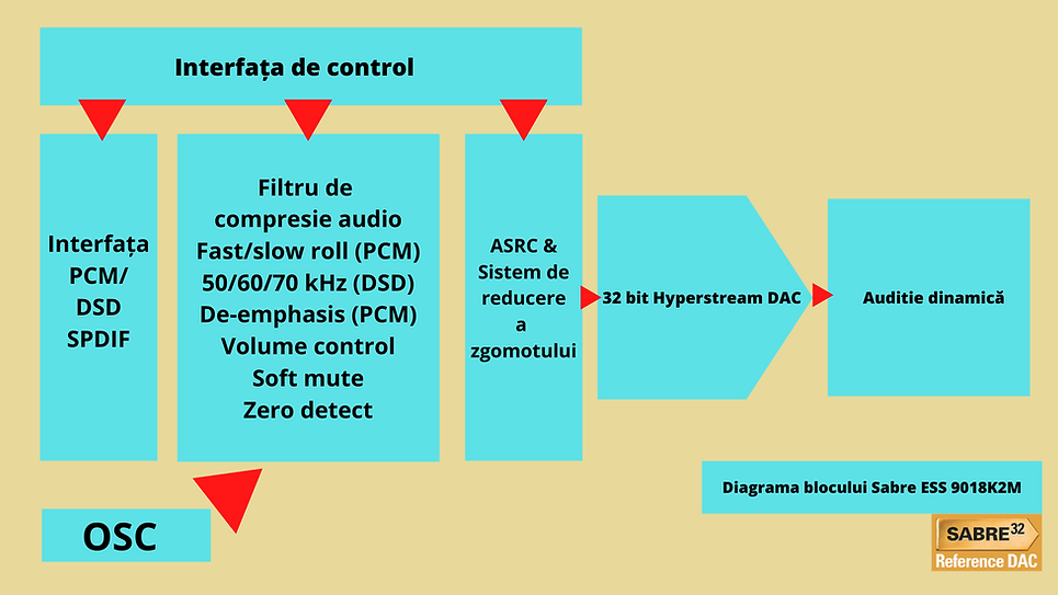 Interfața de control.png