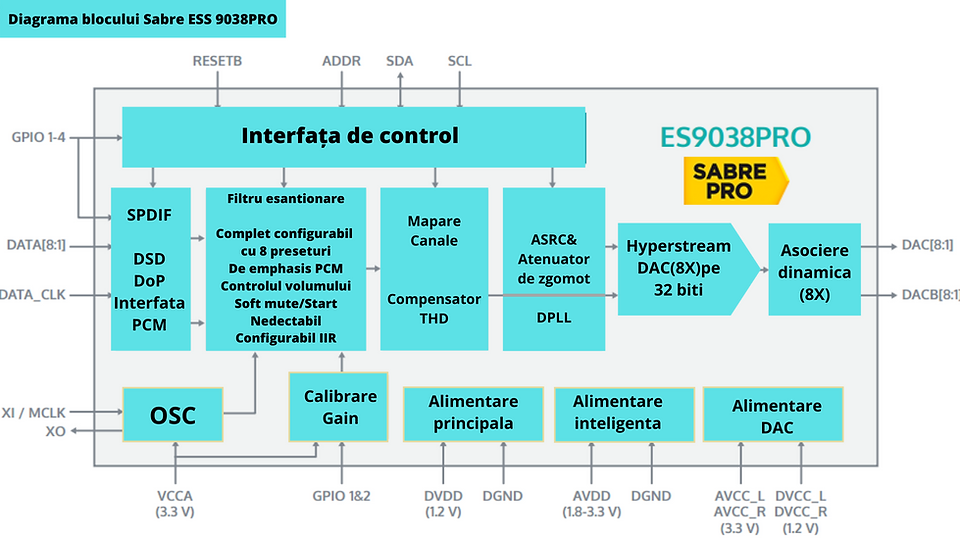 Interfața de control (1).png