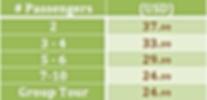 HD cuenca city tour rates.png
