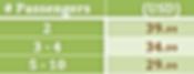 Cuenca biking tour rates.png