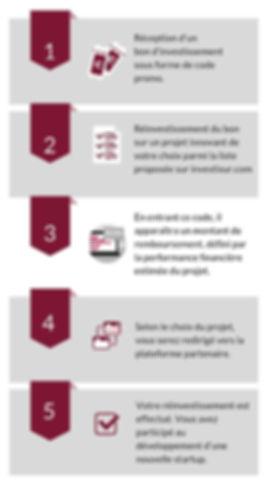 infographie_InvestiSûr.jpg