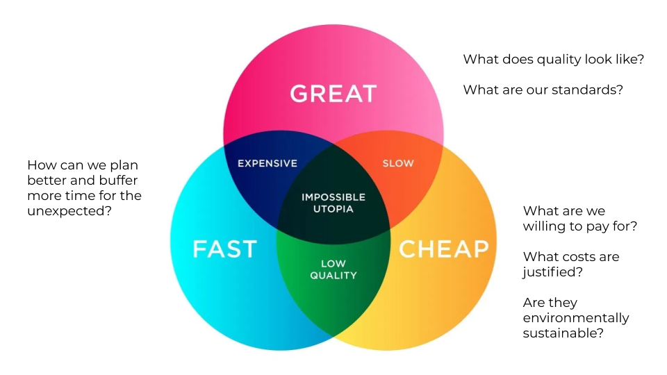 Moving from cheap, fast and great to value, timeliness, and excellence