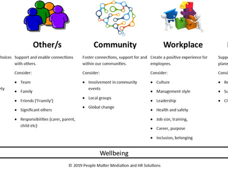 Wellbeing for small business