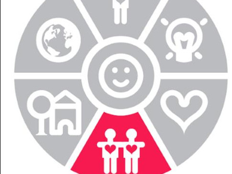 Connections with others - a key to wellbeing