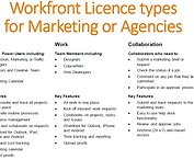 Licence Types.png